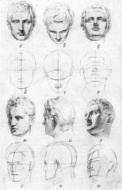 Таблица поворотов головы