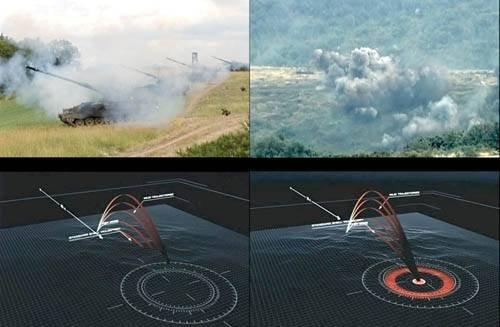Военные технологии