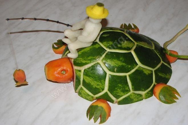 Поделка «Черепаха Тортилла». Воспитателям детских садов 67