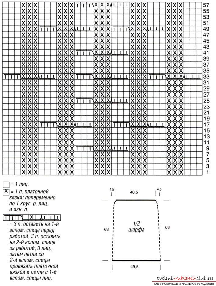 вязание спицами снуда различные схемы и рисунки размеры