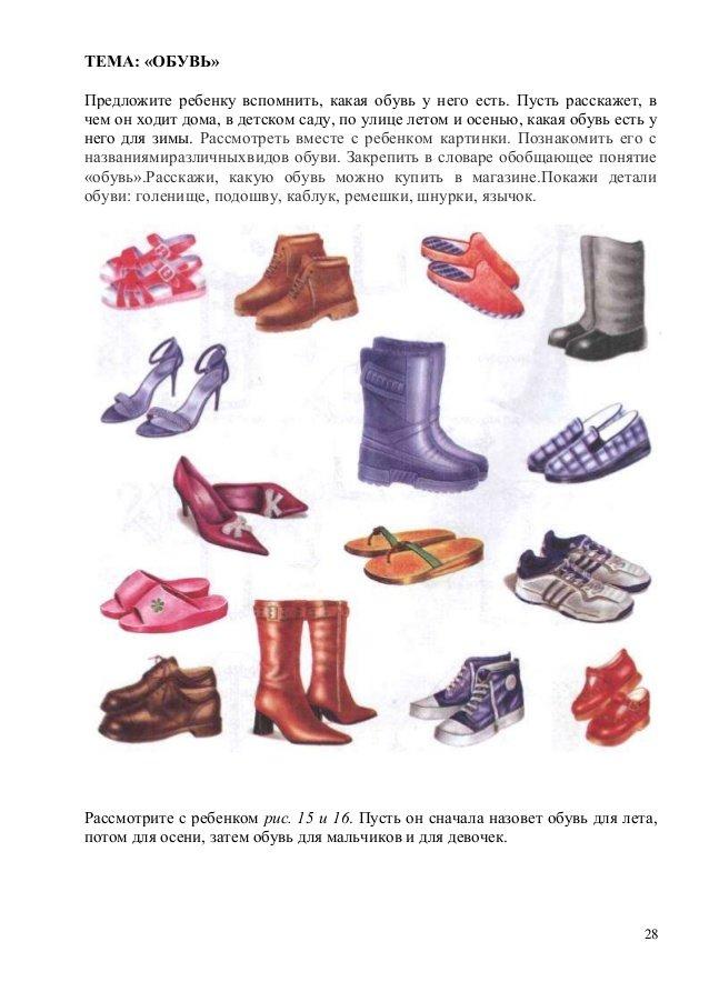 Конспект занятия одежда обувь в старшей группе