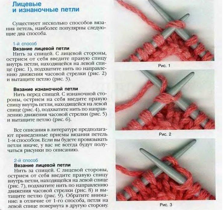 Вязание спицами для начинающих схемы с фото и описаниями 382