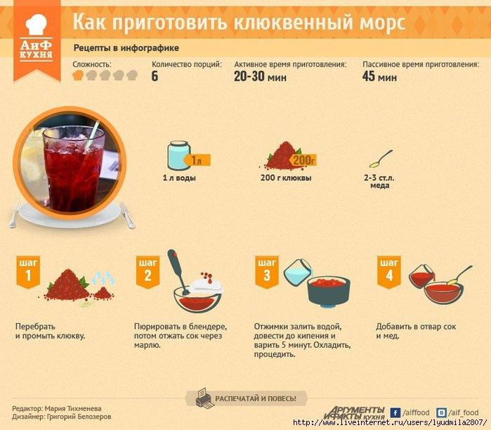 инфографика Записи с меткой инфографика Дневник Lyudmila2...