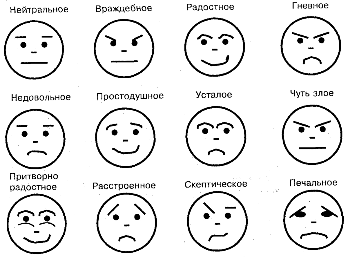 Эмоции в картинках графически