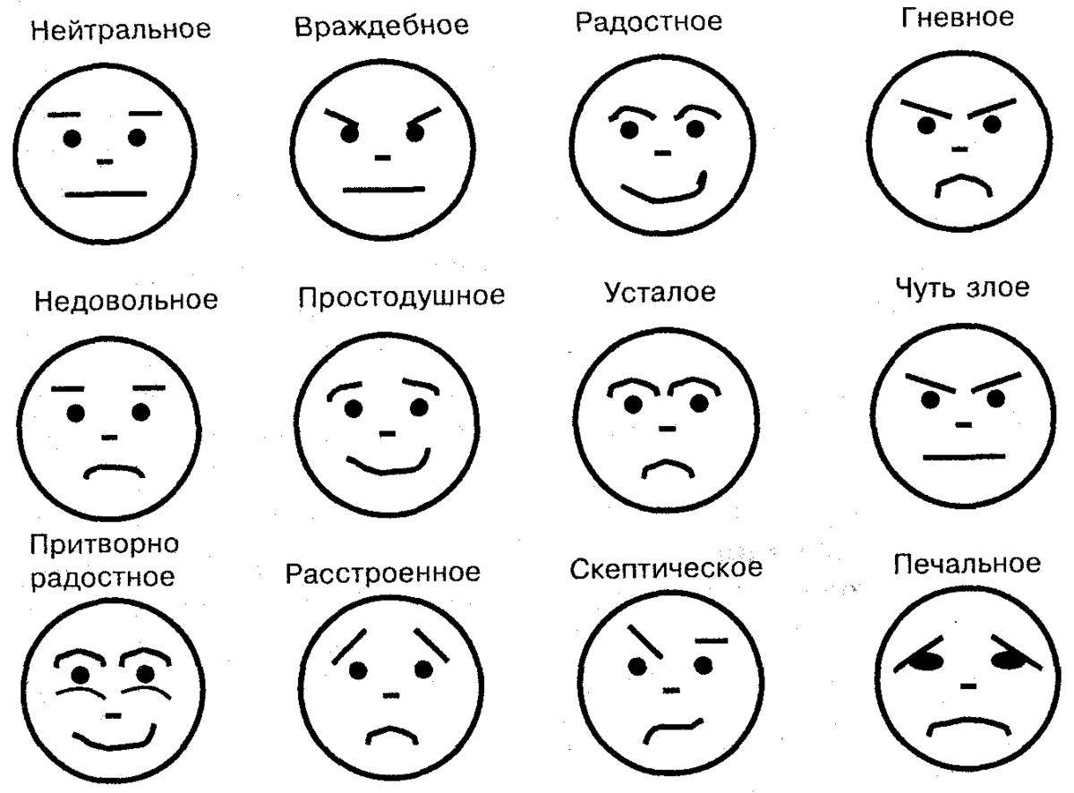 эмоции и чувства человека картинки выяснилось, один