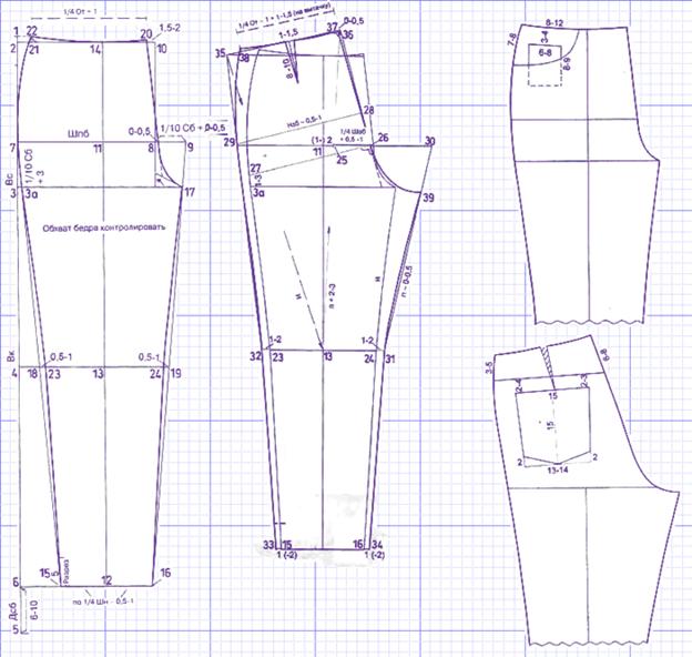 крой мужских брюк большого размера