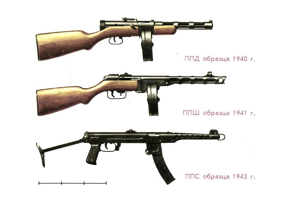 Оружие советской армии
