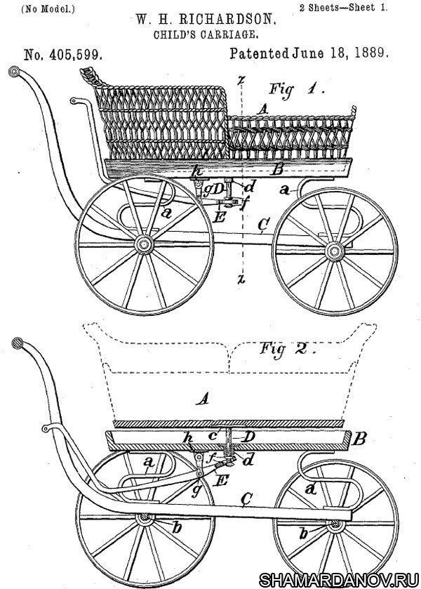 18 июня 1889 года американец Уильям Ричардсон запатентовал детскую коляску