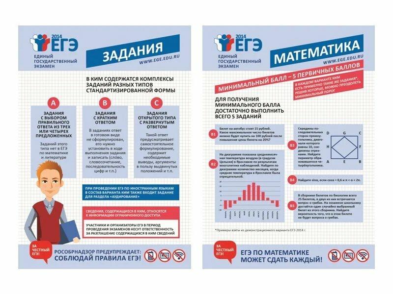 Заказать информационный плакат