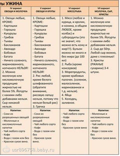 Принципы Питания На Диете Минус 60. Система минус 60 Екатерины Миримановой для похудения