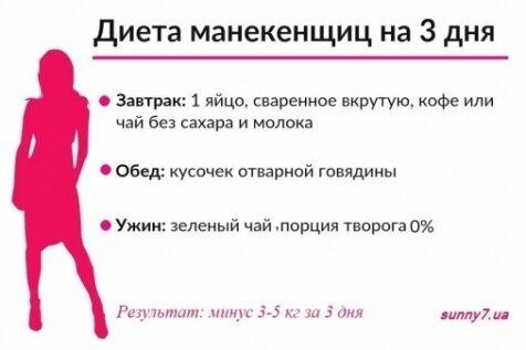 Диета Манекенщиц На 3 Дня Кг. Диета моделей для похудения — минус 5 кг за 3 дня
