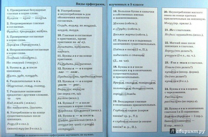 вылечены, орфограммы по русскому в картинках казалось