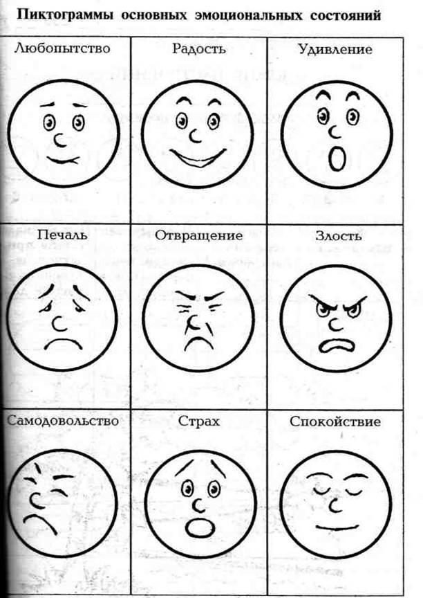 Картинки изображение эмоций