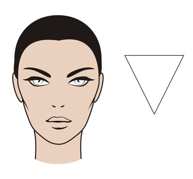 Картинка формы лица, мая видео