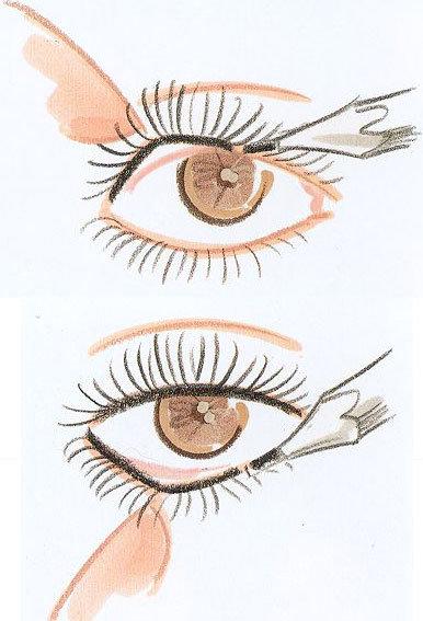 как правильно пользоваться карандашом для глаз риска