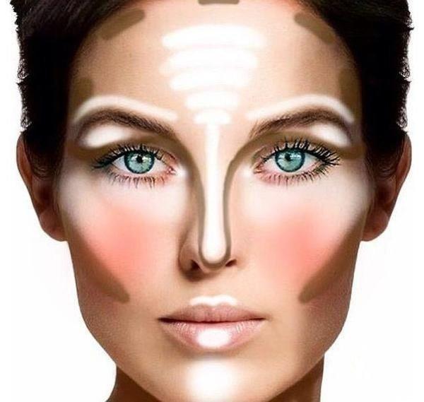 Учимся правильно наносить макияж « Форум на КОТ и КИТ