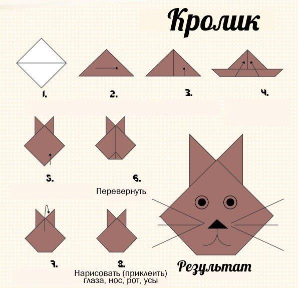 Самые простые оригами детей