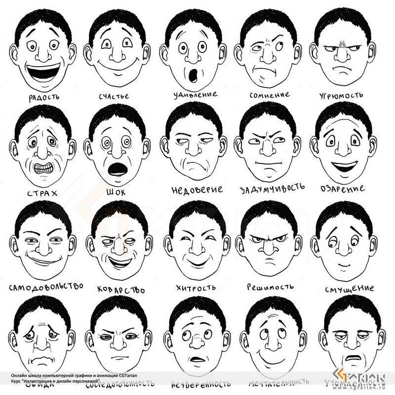 Эмоции в картинках схема