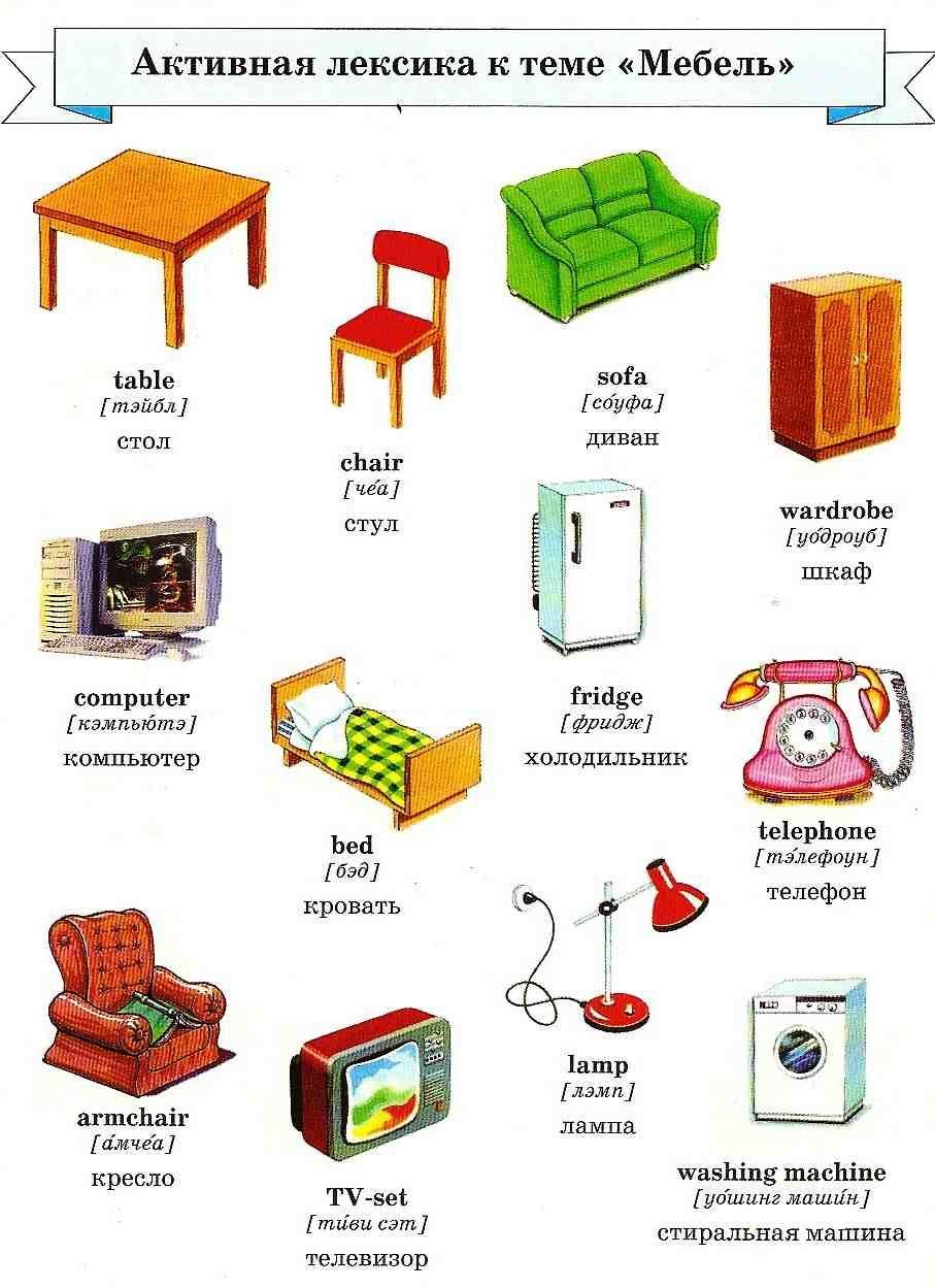 Мебель английский картинки