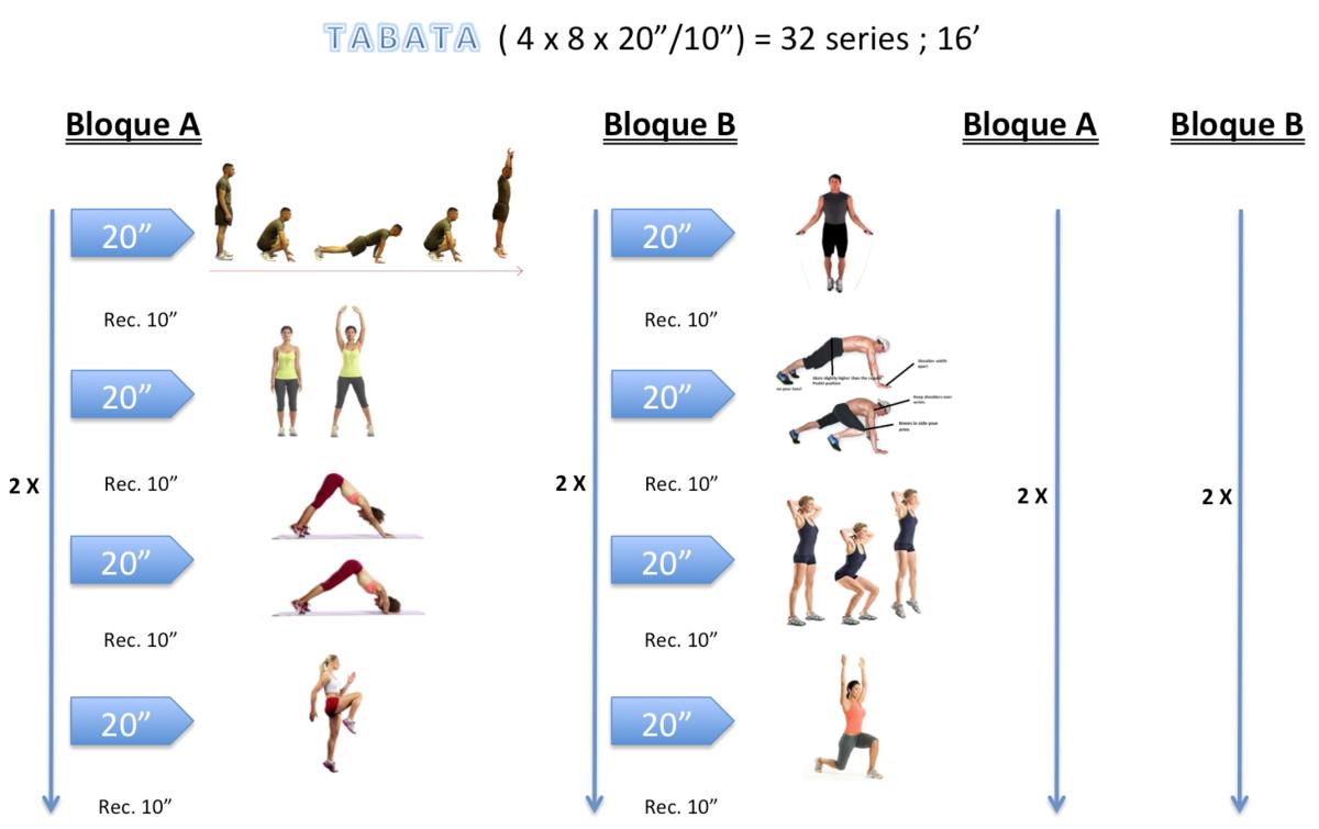 Метод Табата Похудение. Табата упражнения для похудения