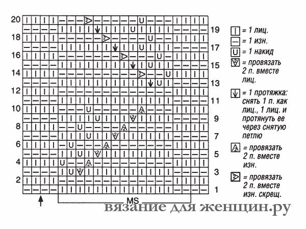Схемы узоров из листьев для вязания на спицах