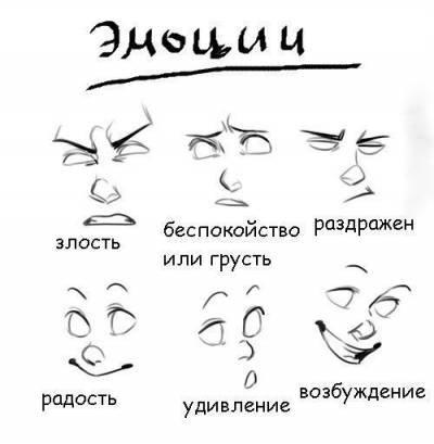 Как нарисовать эмоции карандашом поэтапно? | Рисуем  карандашом поэтапно