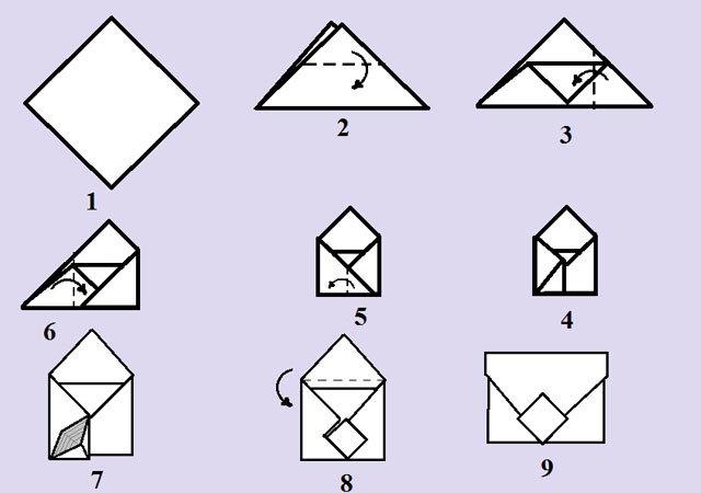 конверт фото как сделать