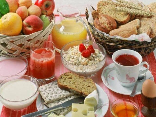 Правильный завтрак меню