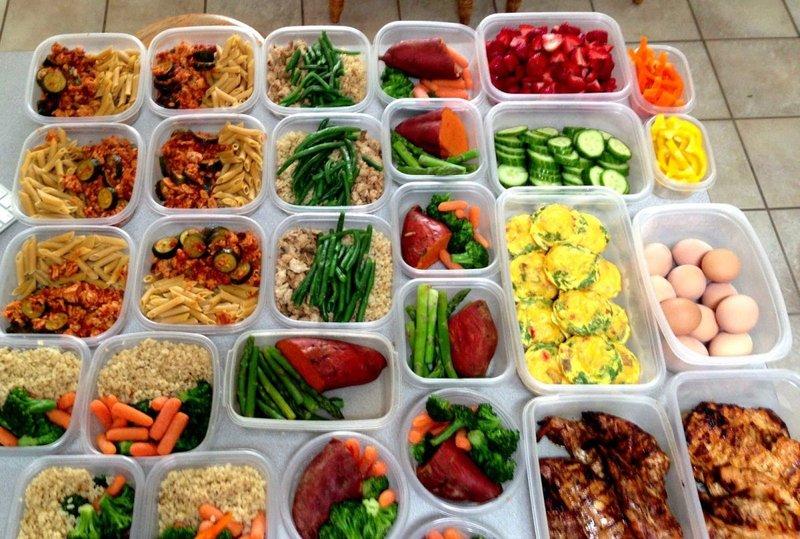 Стань профессионалом в планировании питания | Трансформация тела