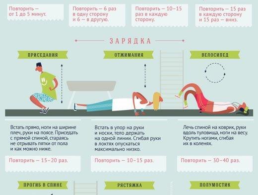 Зарядка для подростка: 10 полезных упражнений | Здоровье ребенка | Здоровье | Аргументы и Факты