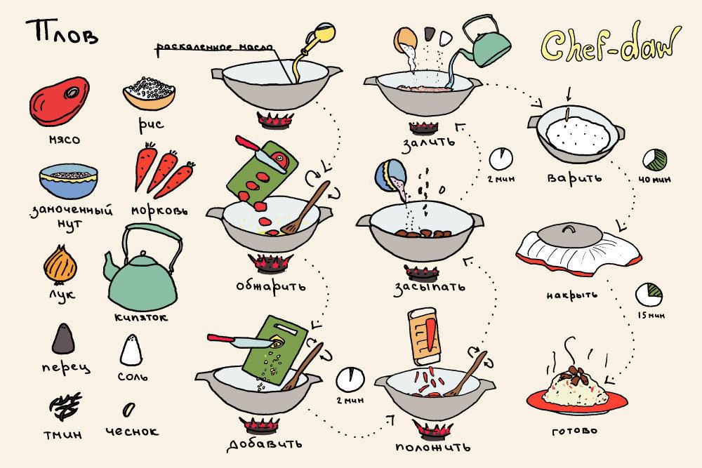 Часы, смешные рецепты картинки