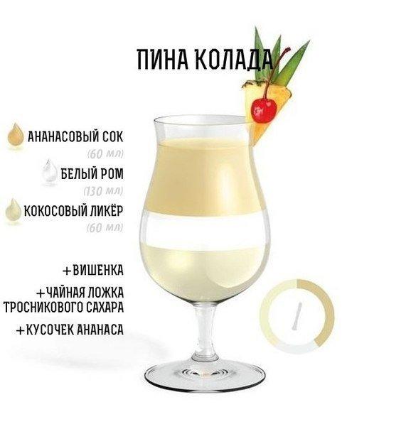 Пина колада рецепт алкогольный в домашних