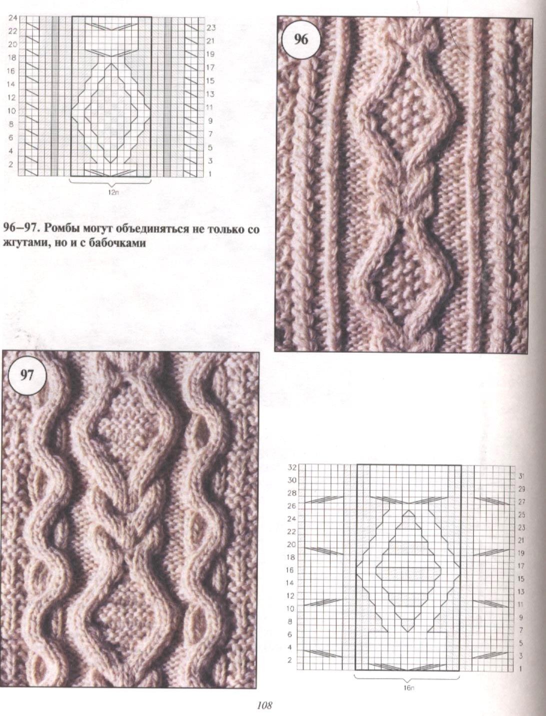 Схемы узоров из кос и жгутов спицами схемы