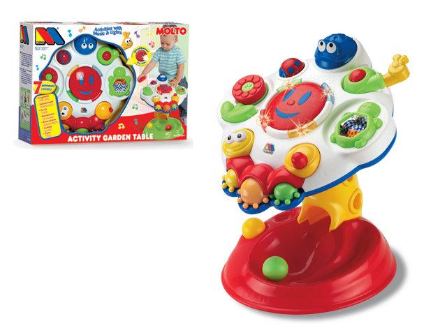 Вольт игрушка своими руками