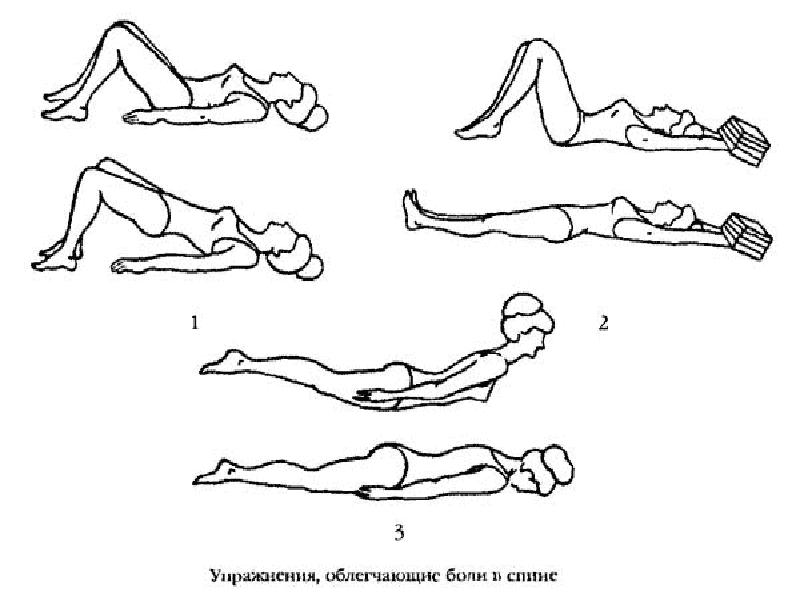 Упражнения для шейного позвонка остеохондроз.