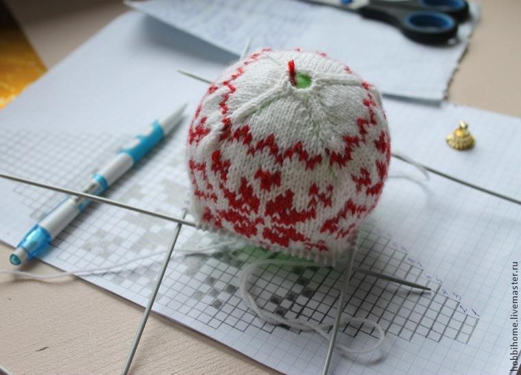 Вязание любого изделия начинается с расчета плотности вязания Для  Вязание любого изделия начинается с расчета плотности вязания Для этого вяжем контрольный образец из выбранной