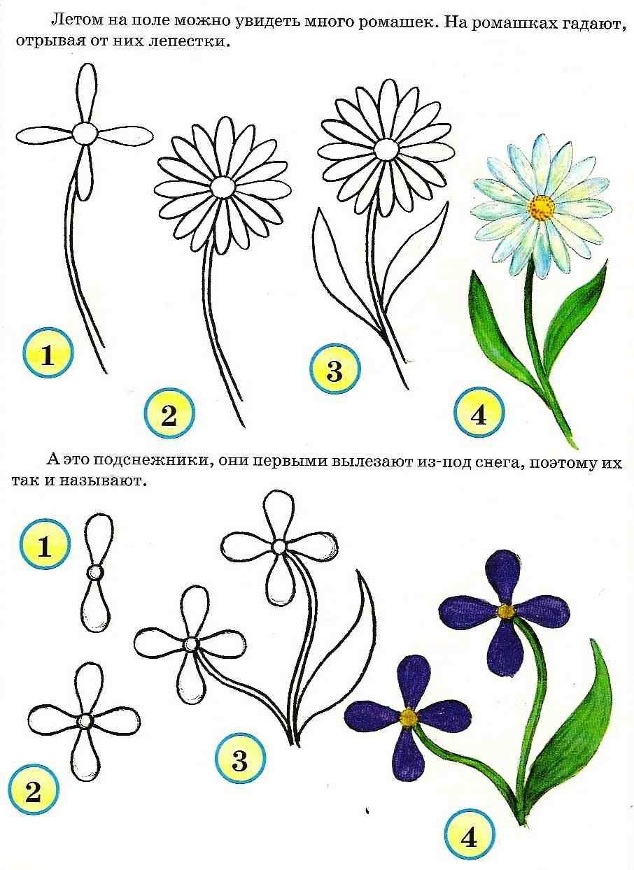 небольших веток научиться рисовать картинку с цветами помощью