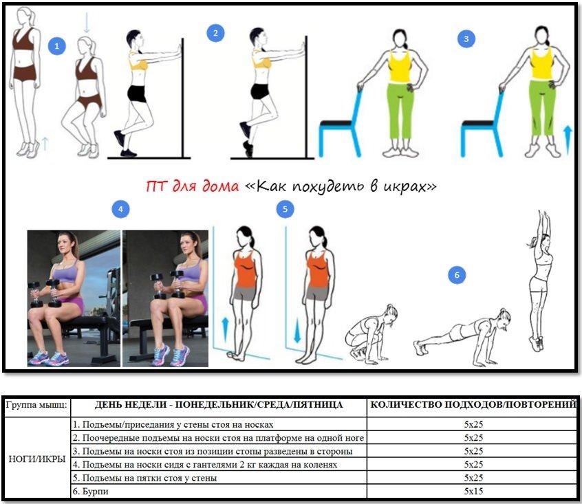 тренировка для похудения икр