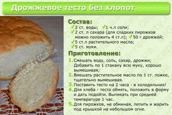 тесто для пирога с капустой в хлебопечке рецепт