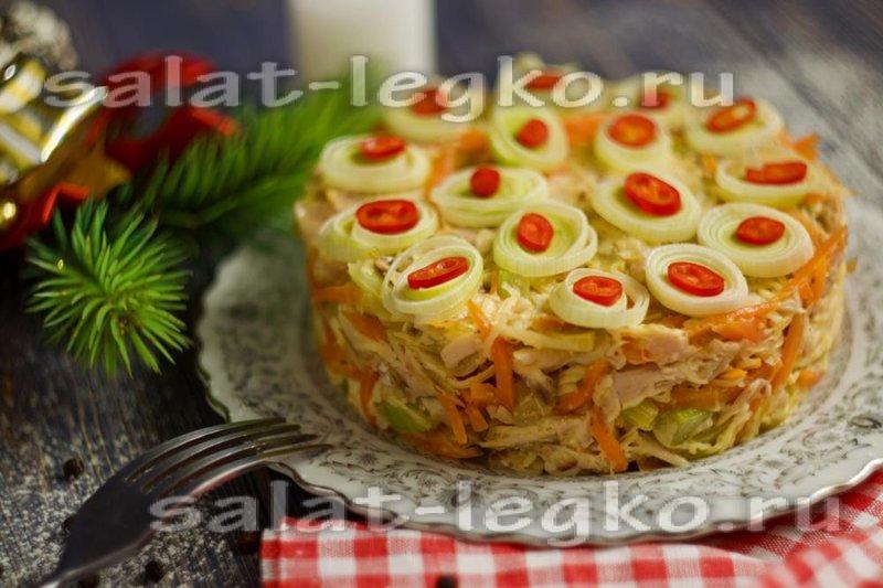 рецепты салатов новинки с фото 2014