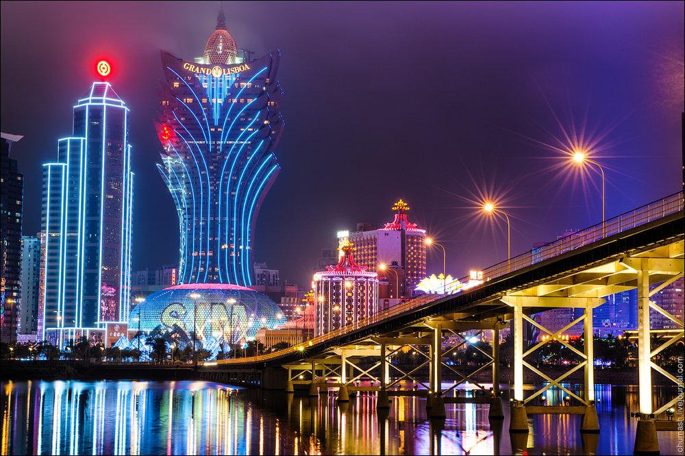 официальный сайт город казино в китае