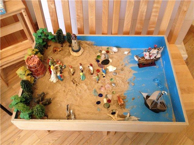 Песочница для песочной терапии картинки