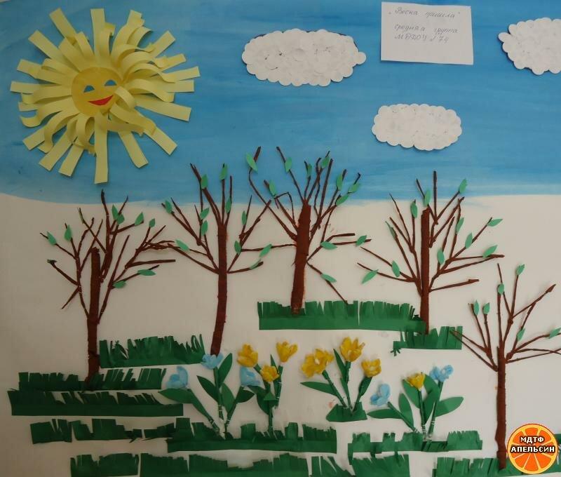 рисование на тему весна в младшей группе картинки сейчас