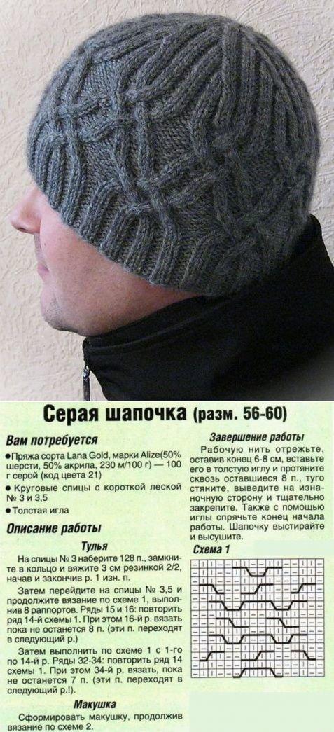 Как связать мужскую шапку спицами фото схемы