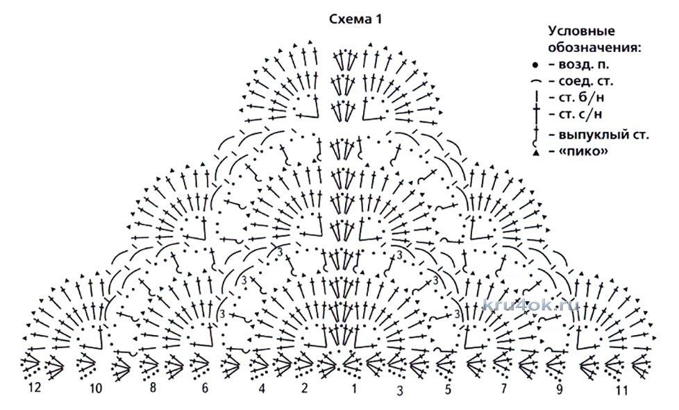 Бактус крючком со схемами