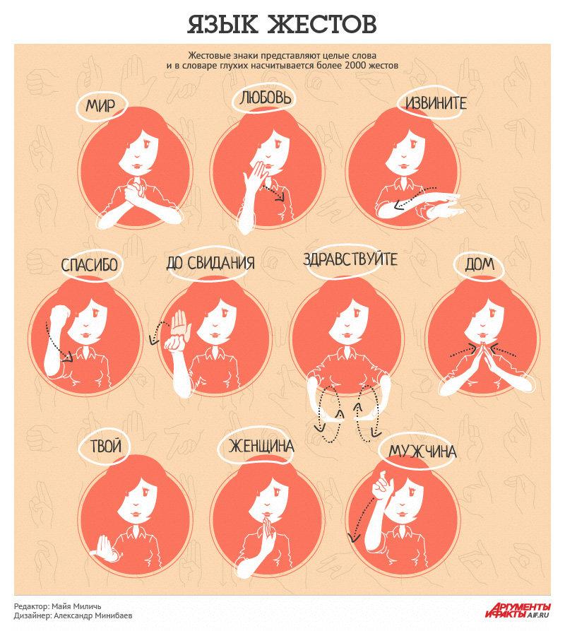Картинки глухонемых жестов, праздником благовещением пресвятой