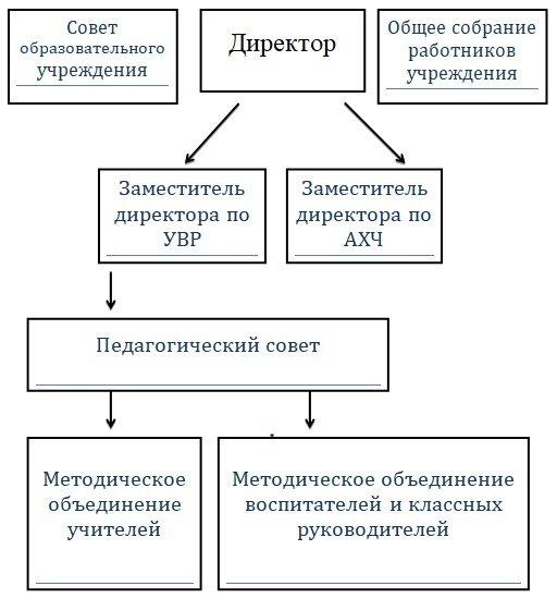 Мессенджер