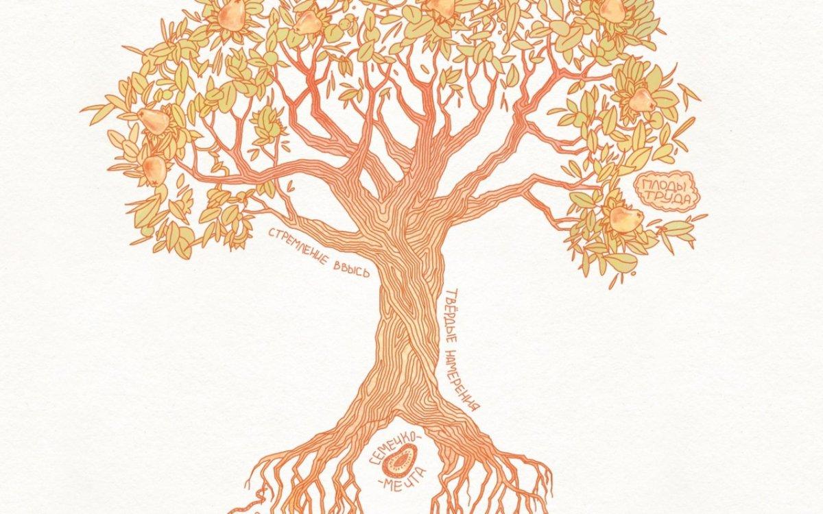 нашем древо жизни картинка фон памяти лица, лишь