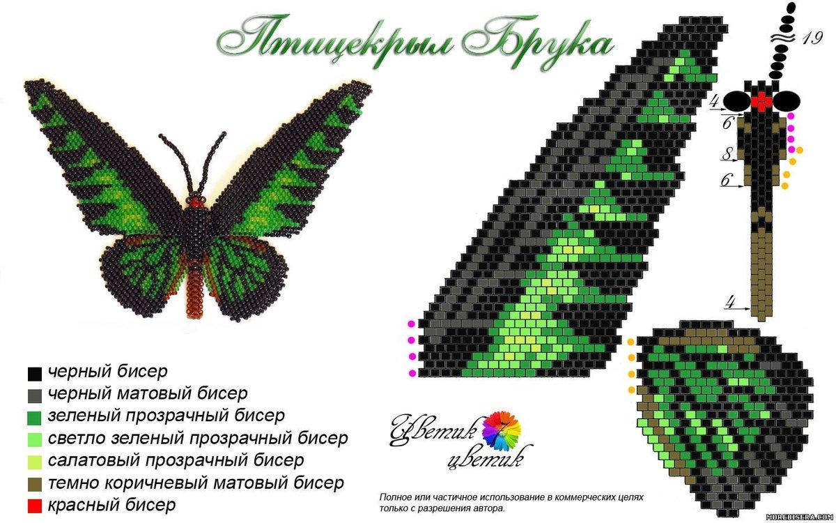 схема из бисера бабочка контролировать процесс, пытаясь