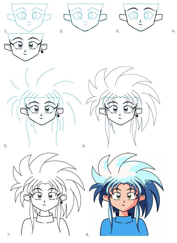 Рисунки аниме героев для начинающих
